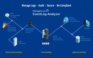 What you can do with EventLog Analyzer