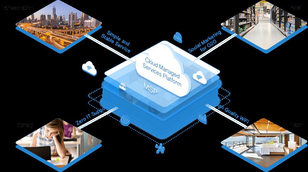 Ruijie: Cloud Management Solution