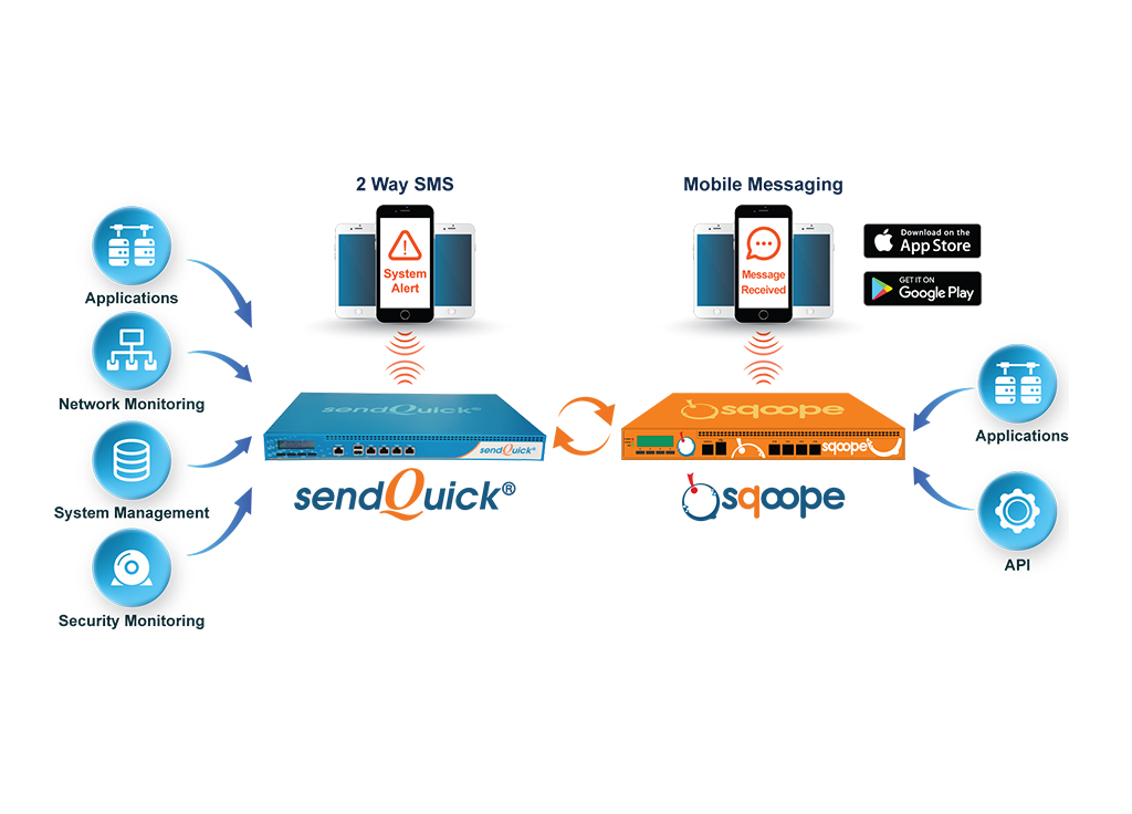 Mobile Messaging App for Businesses