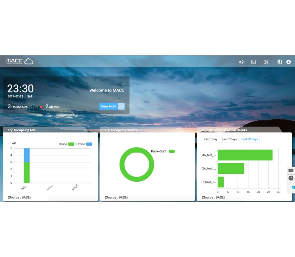 RG-MACC-Base Cloud Management System
