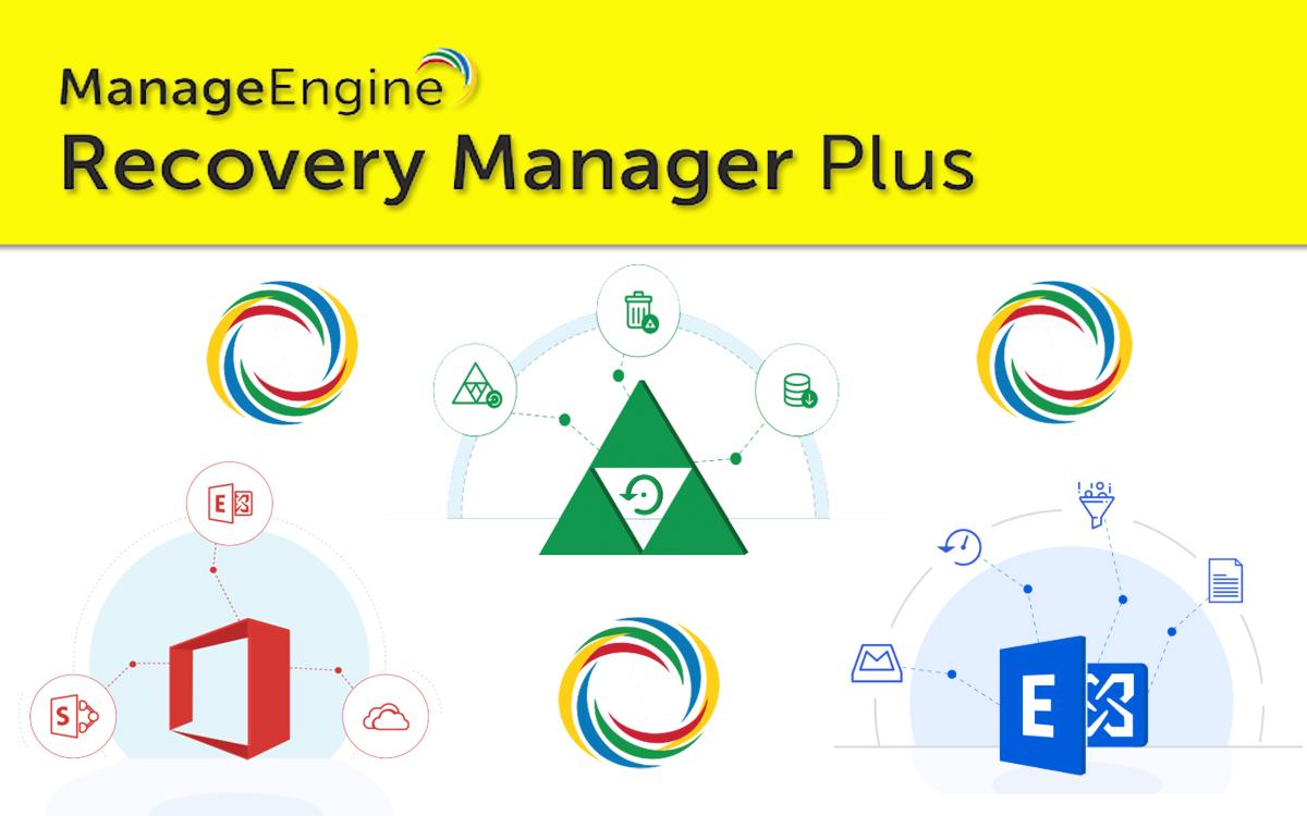 Enterprise Backup and Restoration Solution – RecoveryManager Plus