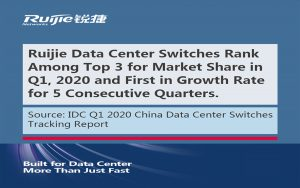 Sailing Powerfully Against the Current! Ruijie Data Center Switches Rank First in Growth Rate for 5 Consecutive Quarters
